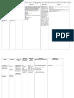 Matriz de Consistencia Mejorada2maccccccccccc