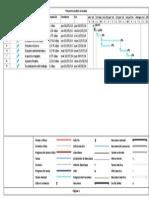 Anexo1- Cronograma proyecto