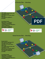 Futsal Session Plan - Formations and Rotations