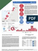 Humanitarian Snapshot 24July2014 OPt