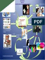 Mapa Mental Video 9-11, Actuación Docente y Uso de Recurso Didactico - Javier Delgado