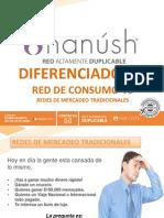 Nuevo Multiniveldiferenciadores Red de Consumo Nanush Red Altamente Duplicable vs Red de Mercadeo Tradicional
