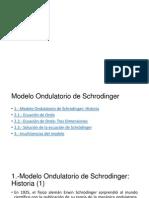 Modelo Ondulatorio de Schrodinger