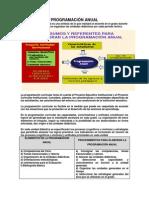 Practica - Clase Modelo