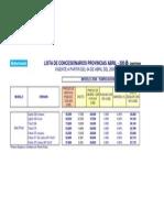 090417 Lista de Precios ABRIL Sinotruk - Concesionarios Provincia
