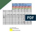 Cv Calculation Sheet _5 Nov