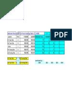 RPFOP Preloading Record