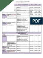 S2 2014 Masters Ac Skills Workshop Schedule
