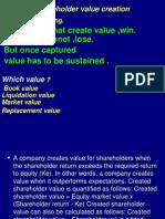 Shareholders Value Creation