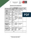 Rubrica Para Evaluar El Organizador Visual-sesion 4