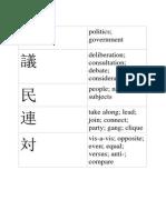 JLPT N3 Kanji-English