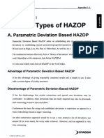 Different Types of HAZOP
