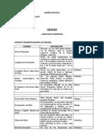 Inventario Guayas Casi Completo