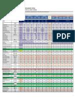 01.13 y 01.17 Diseño Agro-hidraulico Final Gustavo