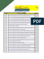 Listado Normas Icontec LalibreriadelaU[1]
