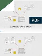 Caso Pasy - Grupo Oscar Leiva