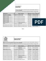 Listagem TCE TRE 2014