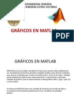 Graficos en Matlab
