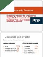 2.2.Diagrama de Forrester