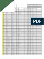 Example Instrument Index