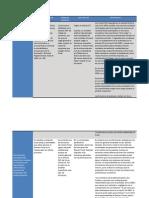 Contrastes de La Normatividad vs Leyes de La Revisoría Fiscal