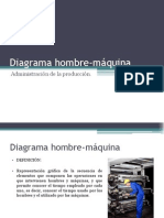 Diagramahombre Mquina 130921163222 Phpapp01