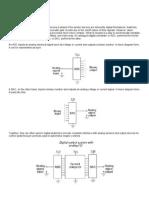 ADC Basics
