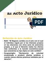 Acto Juridico, Manifestacion de Voluntad, Capacidad Juridica, El Objeto, La Finalidad y La Forma