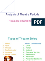 Analysis of Theatre Periods