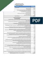 Presupuesto Ministerio de Cultura 2013