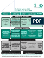 Procedimiento de Reinscripcion Al Semestre 2014-b