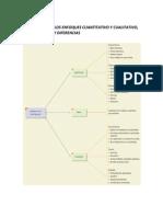 Resumen Metodología de La Investigación (Hernandez Sampieri)