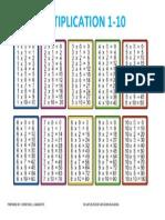 Multiplication Table Easy