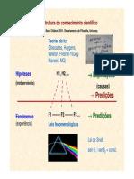 estruturadoconhecimentocientifico