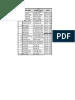 TN Land Details~Specific Annexure 13 March 2013
