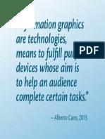 Cairo on infographics