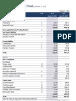 Annual Report EClerx 2012-13-090