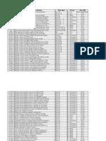 Tabela Do Código de Infração