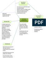 Diagrama Marketing Dirigido