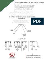 Catalogo Moldes Grafito.pdf