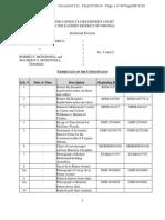 Defense Exhibit List