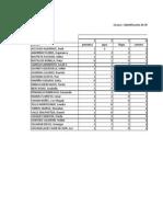 Practica 2 Evaluacion Sensorial Grupo 2(1)