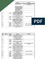 Lista Cerinte Legale Sistem Integrat Mediu Ssm