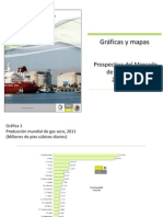 Graficas Gas Natural 2012-2026