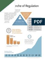 2014 Reg Burden Info Graphic