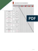 Cronograma mensual de  CAPACITACIONES NOVIEMBRE y programa.xls