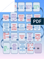 Ppt Present Simple and Cont