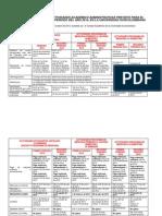 Calendario Periodo 2014-1