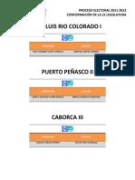 Proceso electoral 2011-2012 la LX Legislatura