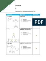 Actividad 5 Componentes de UML